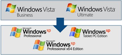 downgrade u windows vista